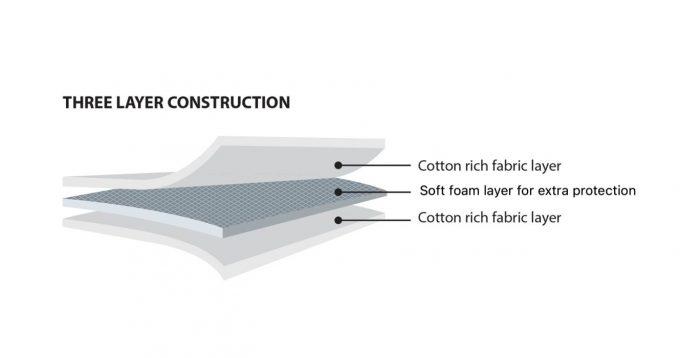 soft foam knee pads